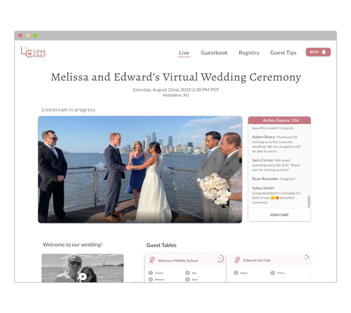 ejemplo de boda virtual